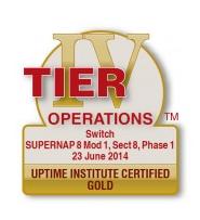 Co oznacza TIER według Uptime Institute?